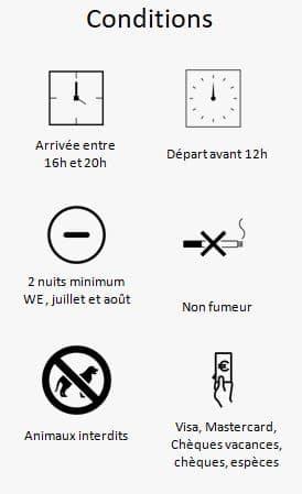 Conditions réservation hôtel normandie